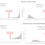 Daily-Cases-Four-Countries-0.PNG