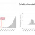 Daily-Cases-Two-Countries-1.PNG